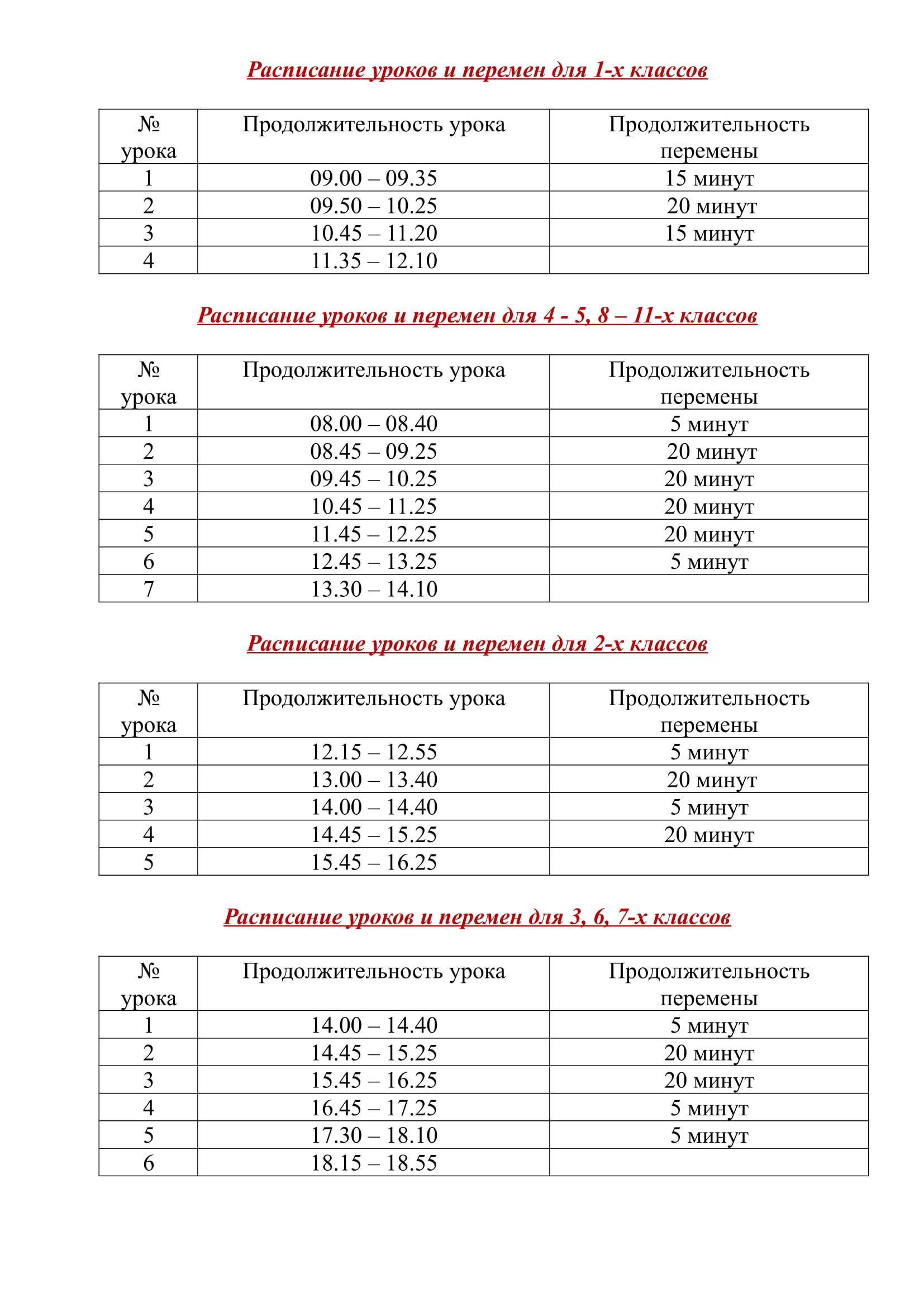 Расписание уроков и перемен